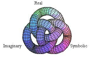Lacan's spheres