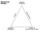 Aristotle's rhetorical triangle from lawyersgunsmoneyblog.com